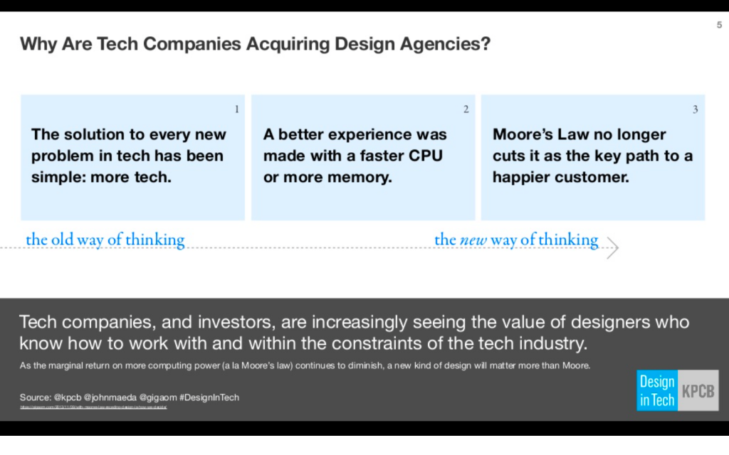 Tech-Companies-In-Design