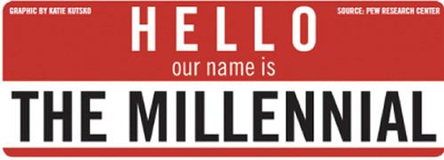 Millennial-Hello