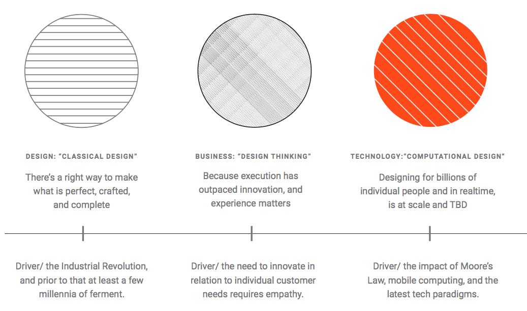 design in tech report 2017 pdf